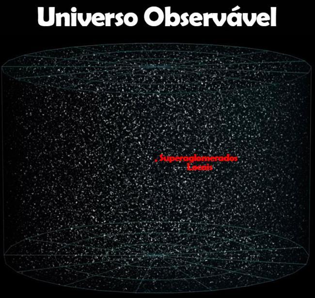 universo-xxxxxxxxx