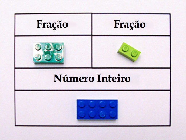matematica_lego1